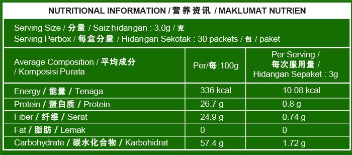 wheatgrass ingredient